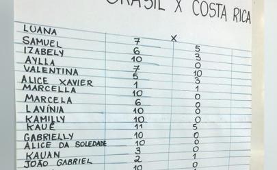 Professora pede para crianças fazem bolão para o jogo do Brasil e palpites divertem internautas