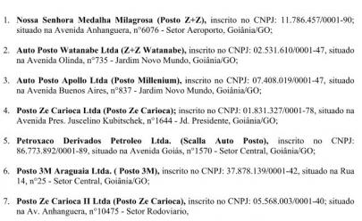 Exclusivo! Procon entra com nova ação contra mais 96 postos de Goiânia, confira a lista